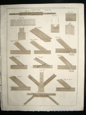 Antique Trades Print, 1795: Carpentry, set of 9 antique prints