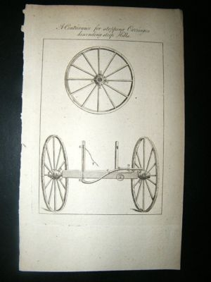Antique Science And Tech:C1760 Brakes For Carriage Wheel.