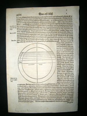 Antique Munster: C1570 Woodcut. Astronomy Equinoxes.